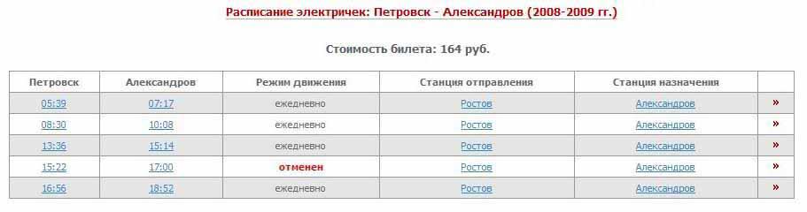 вам расписание электричек ростов ярославский приеме Диециклена: Напомню